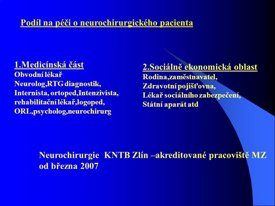 Podíl na péči o neurochirurgického pacienta