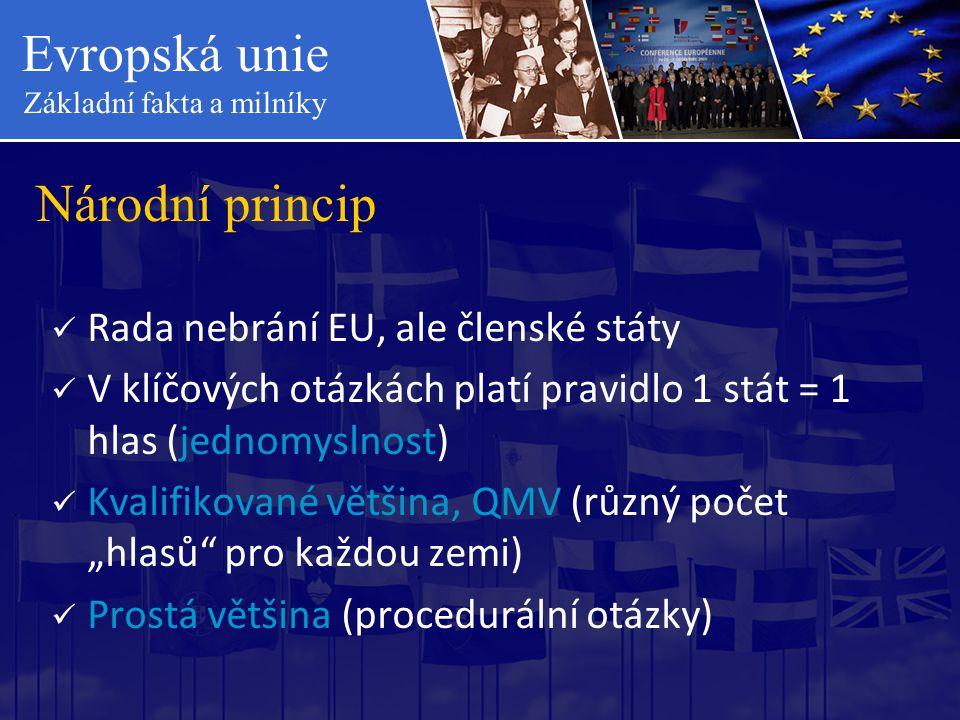 Národní princip Rada nebrání EU, ale členské státy