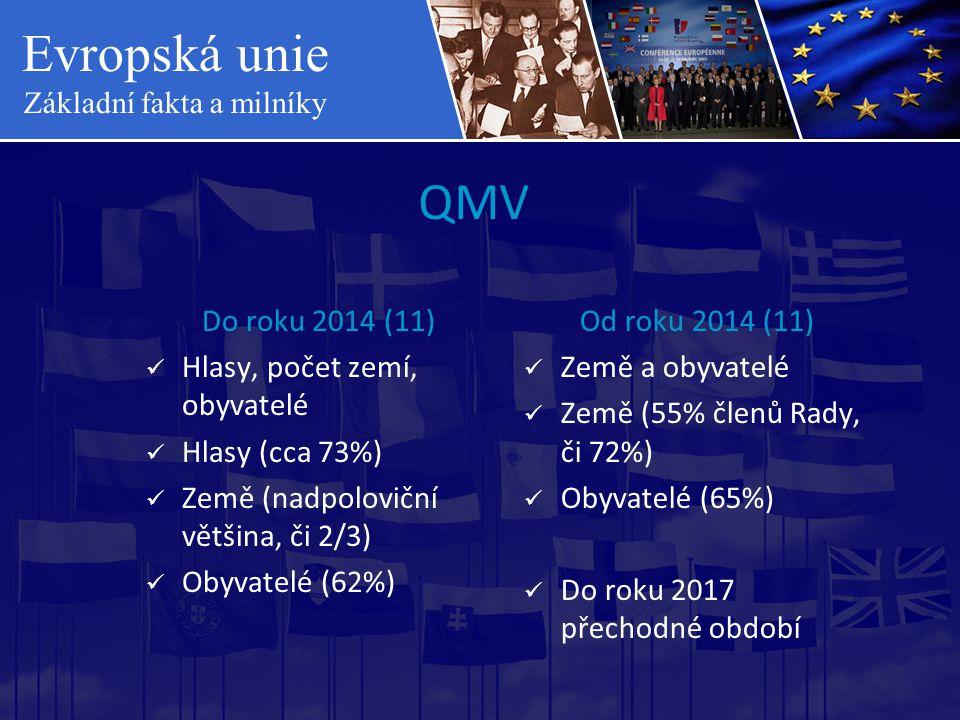 QMV Do roku 2014 (11) Hlasy, počet zemí, obyvatelé Hlasy (cca 73%)