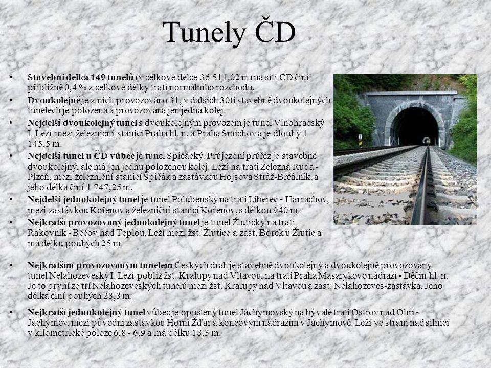 Tunely ČD Stavební délka 149 tunelů (v celkové délce 36 511,02 m) na síti ČD činí přibližně 0,4 % z celkové délky tratí normálního rozchodu.