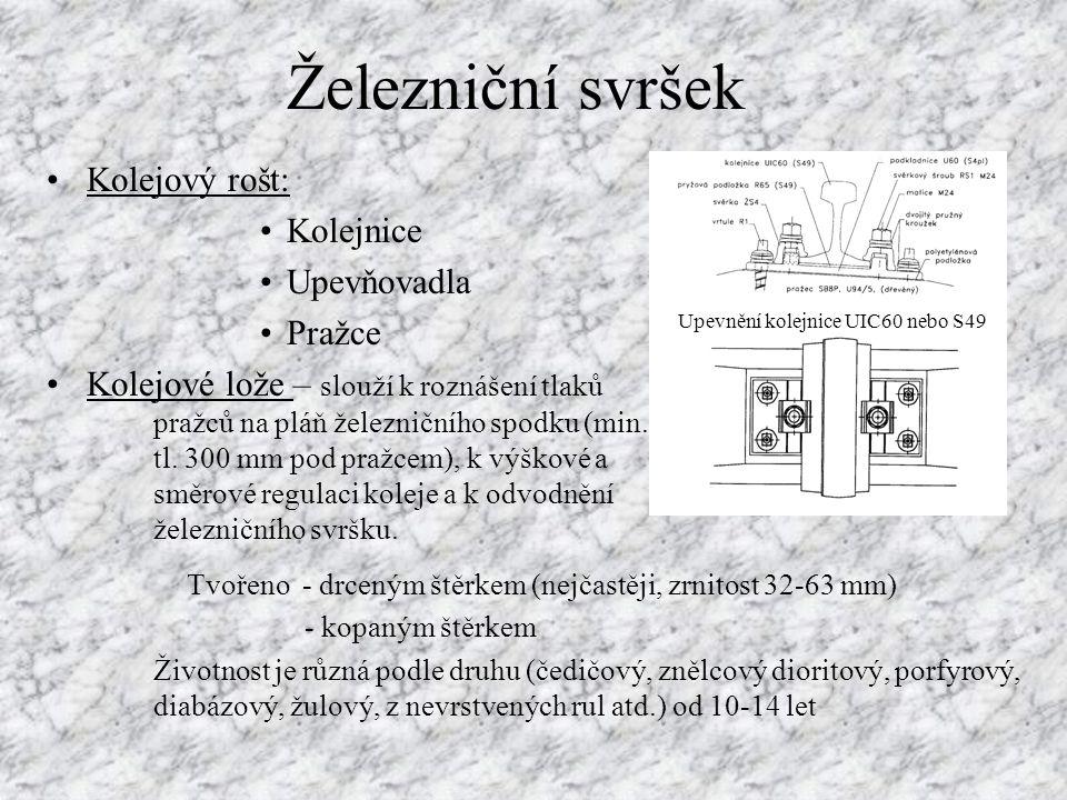 Železniční svršek Kolejový rošt: Kolejnice Upevňovadla Pražce