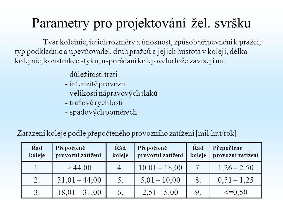 Parametry pro projektování žel. svršku