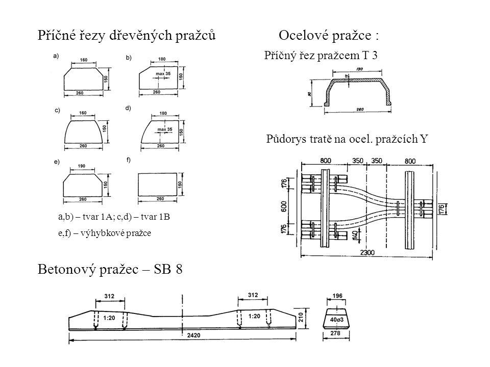 Příčné řezy dřevěných pražců Ocelové pražce :