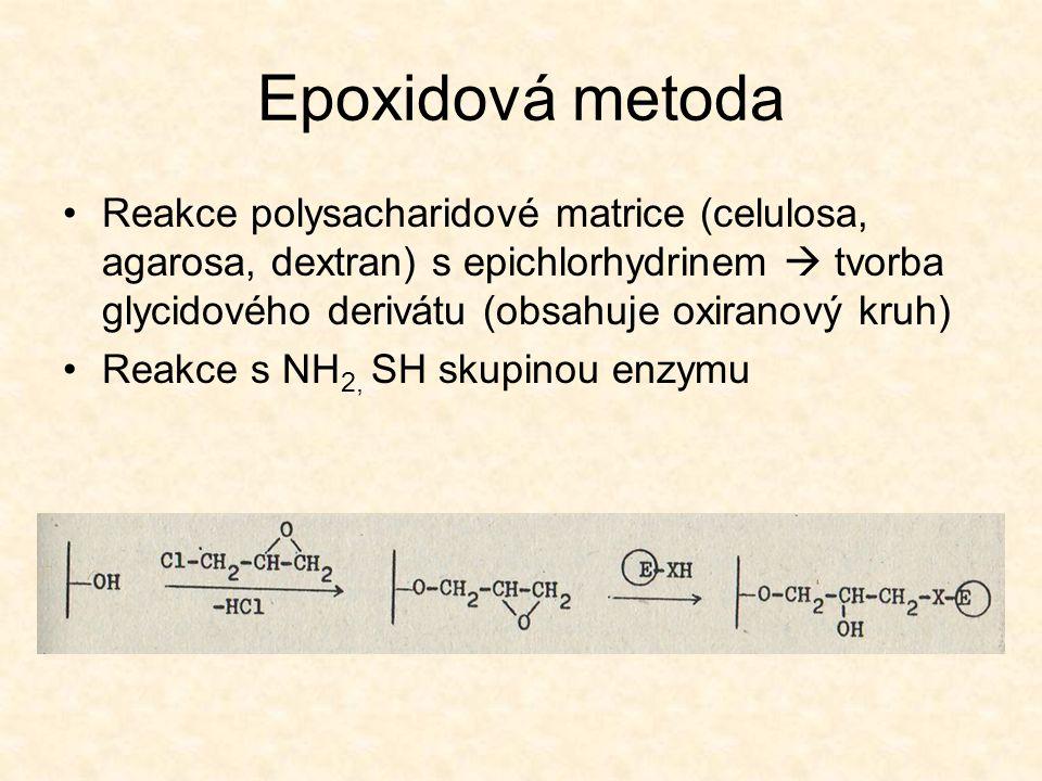 Epoxidová metoda