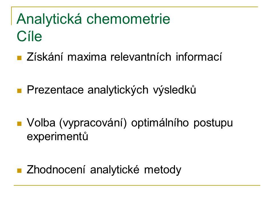 Analytická chemometrie Cíle