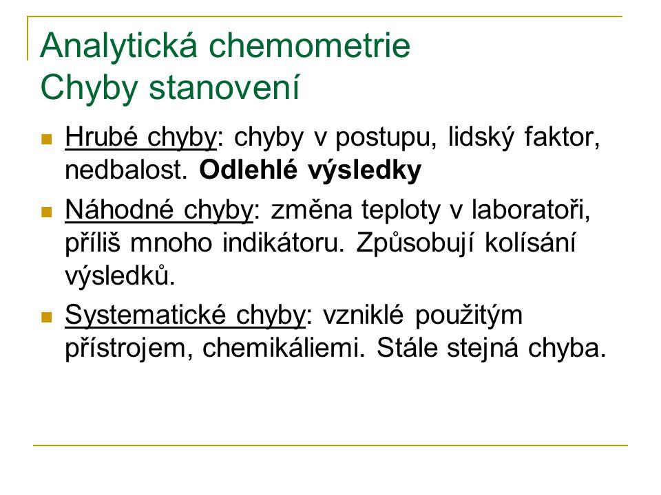 Analytická chemometrie Chyby stanovení