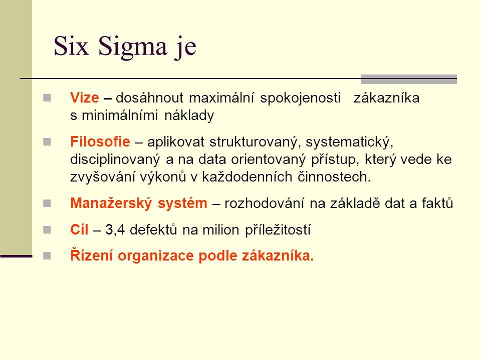 Six Sigma je Vize – dosáhnout maximální spokojenosti zákazníka s minimálními náklady.