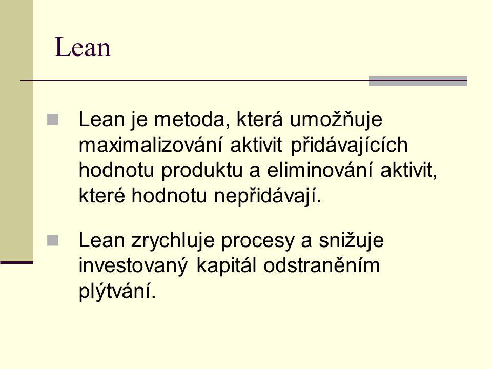 Lean Lean je metoda, která umožňuje maximalizování aktivit přidávajících hodnotu produktu a eliminování aktivit, které hodnotu nepřidávají.