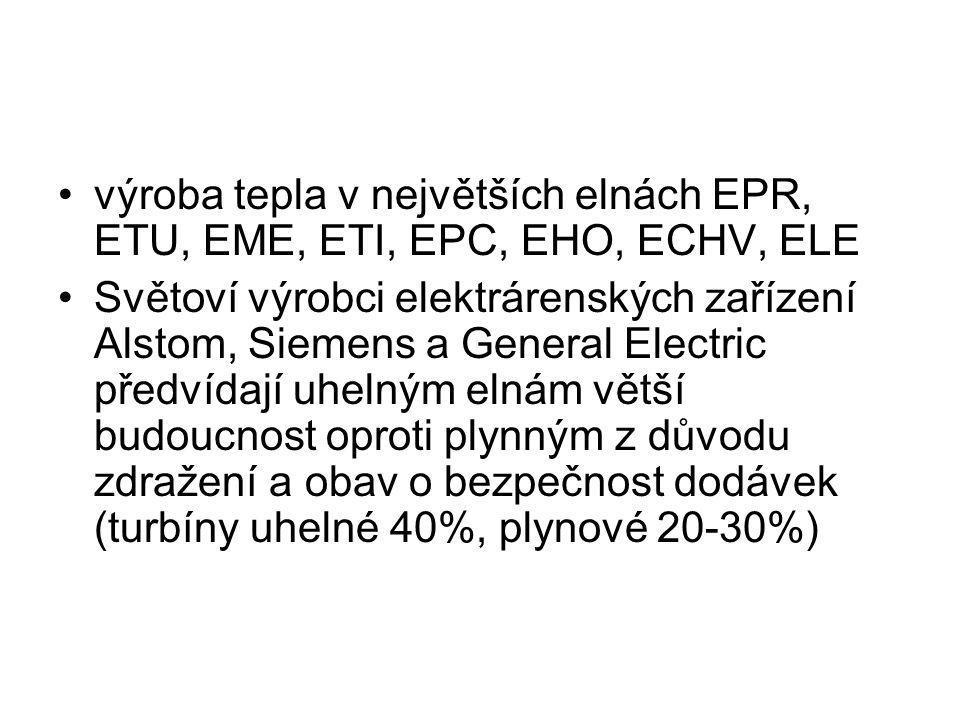 výroba tepla v největších elnách EPR, ETU, EME, ETI, EPC, EHO, ECHV, ELE