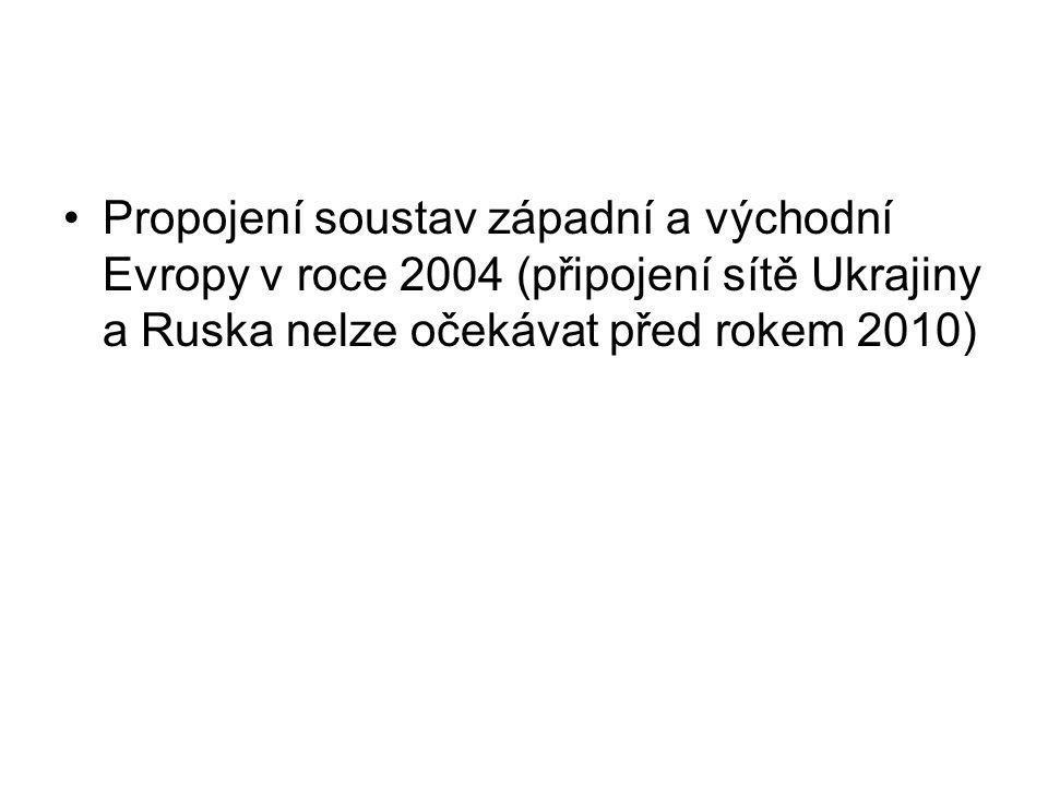 Propojení soustav západní a východní Evropy v roce 2004 (připojení sítě Ukrajiny a Ruska nelze očekávat před rokem 2010)