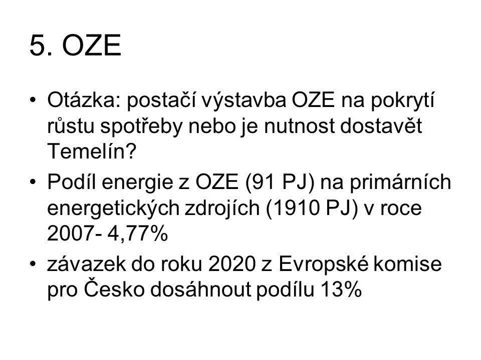 5. OZE Otázka: postačí výstavba OZE na pokrytí růstu spotřeby nebo je nutnost dostavět Temelín
