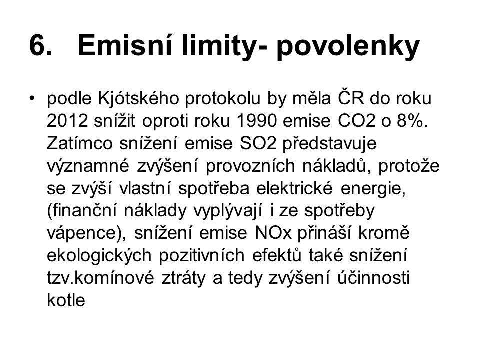 6. Emisní limity- povolenky