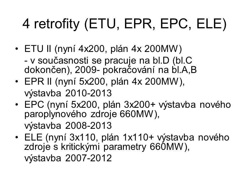 4 retrofity (ETU, EPR, EPC, ELE)