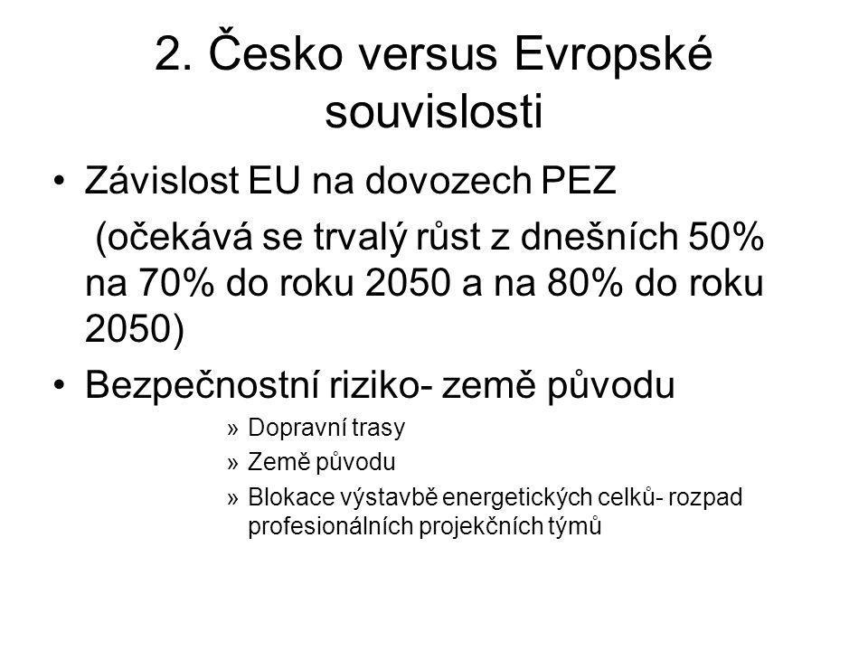 2. Česko versus Evropské souvislosti