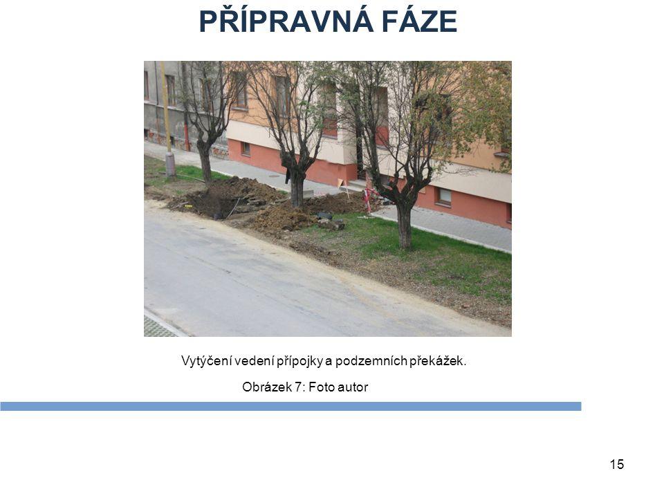 PŘÍPRAVNÁ FÁZE Vytýčení vedení přípojky a podzemních překážek.