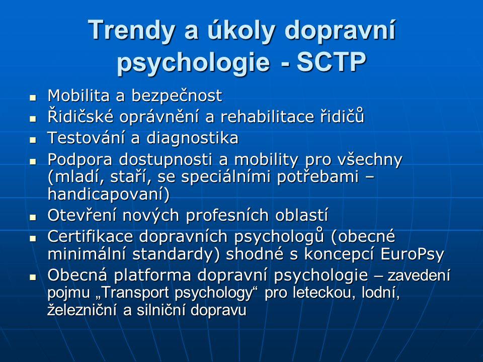Trendy a úkoly dopravní psychologie - SCTP