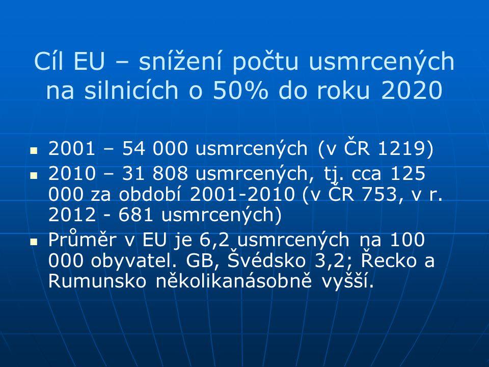 Cíl EU – snížení počtu usmrcených na silnicích o 50% do roku 2020