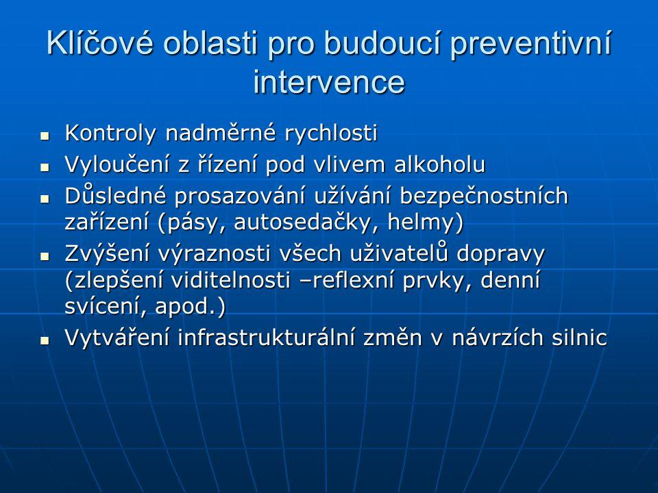Klíčové oblasti pro budoucí preventivní intervence