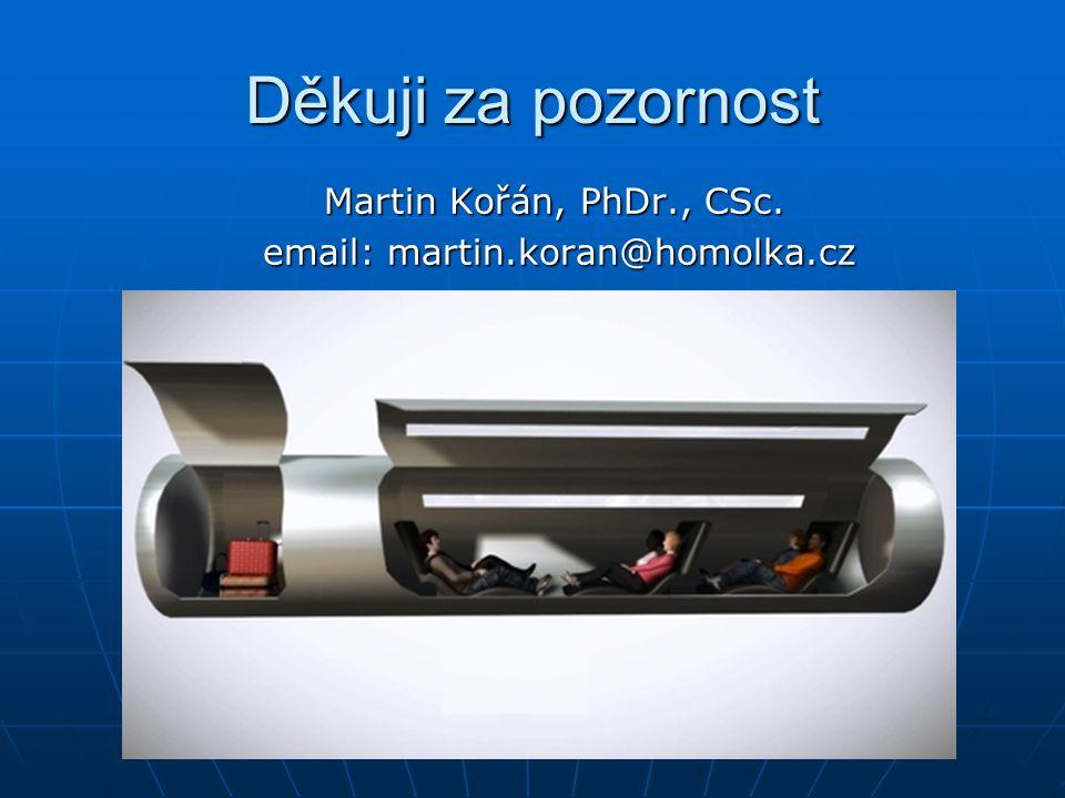 Martin Kořán, PhDr., CSc. email: martin.koran@homolka.cz