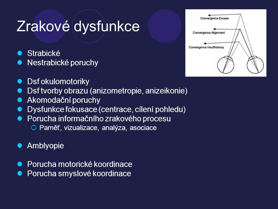 Zrakové dysfunkce Strabické Nestrabické poruchy Dsf okulomotoriky