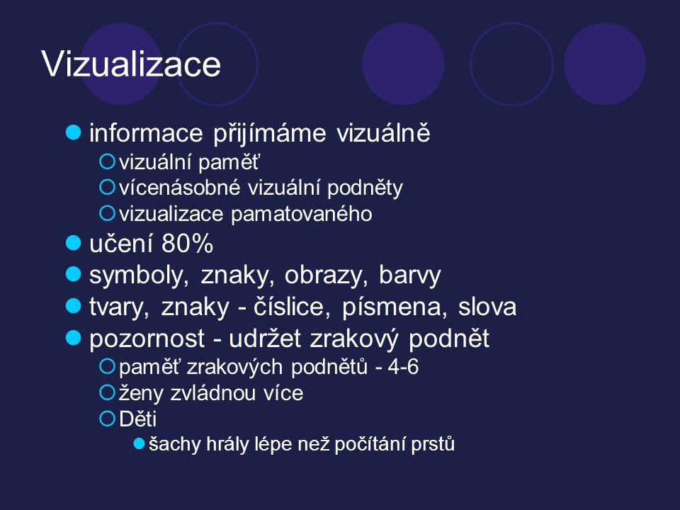 Vizualizace informace přijímáme vizuálně učení 80%