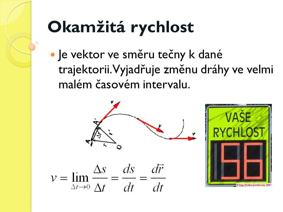 Okamžitá rychlost Je vektor ve směru tečny k dané trajektorii.