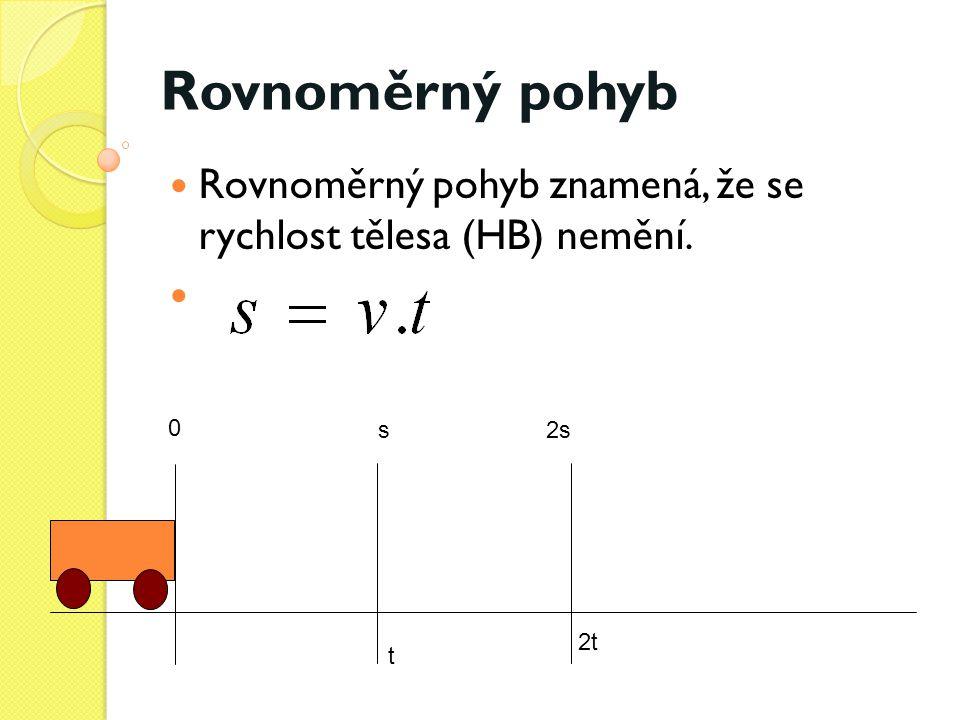 Rovnoměrný pohyb Rovnoměrný pohyb znamená, že se rychlost tělesa (HB) nemění. s 2s 2t t