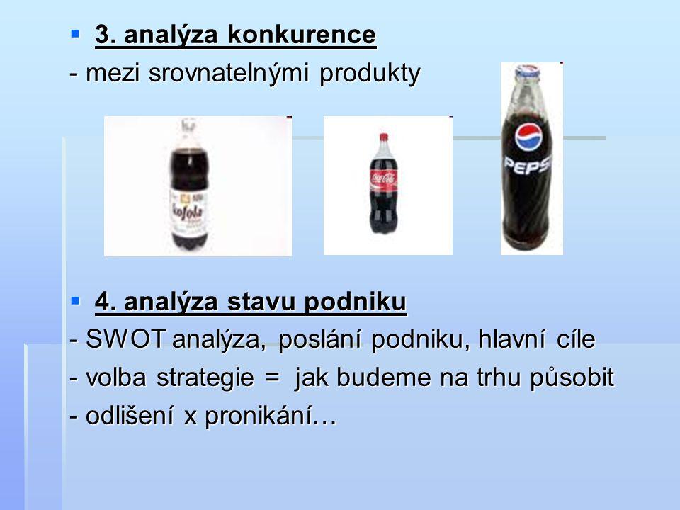 3. analýza konkurence - mezi srovnatelnými produkty. 4. analýza stavu podniku. - SWOT analýza, poslání podniku, hlavní cíle.