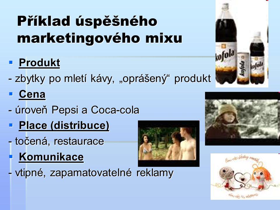 Příklad úspěšného marketingového mixu