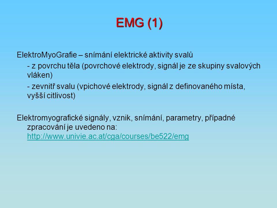 EMG (1) ElektroMyoGrafie – snímání elektrické aktivity svalů
