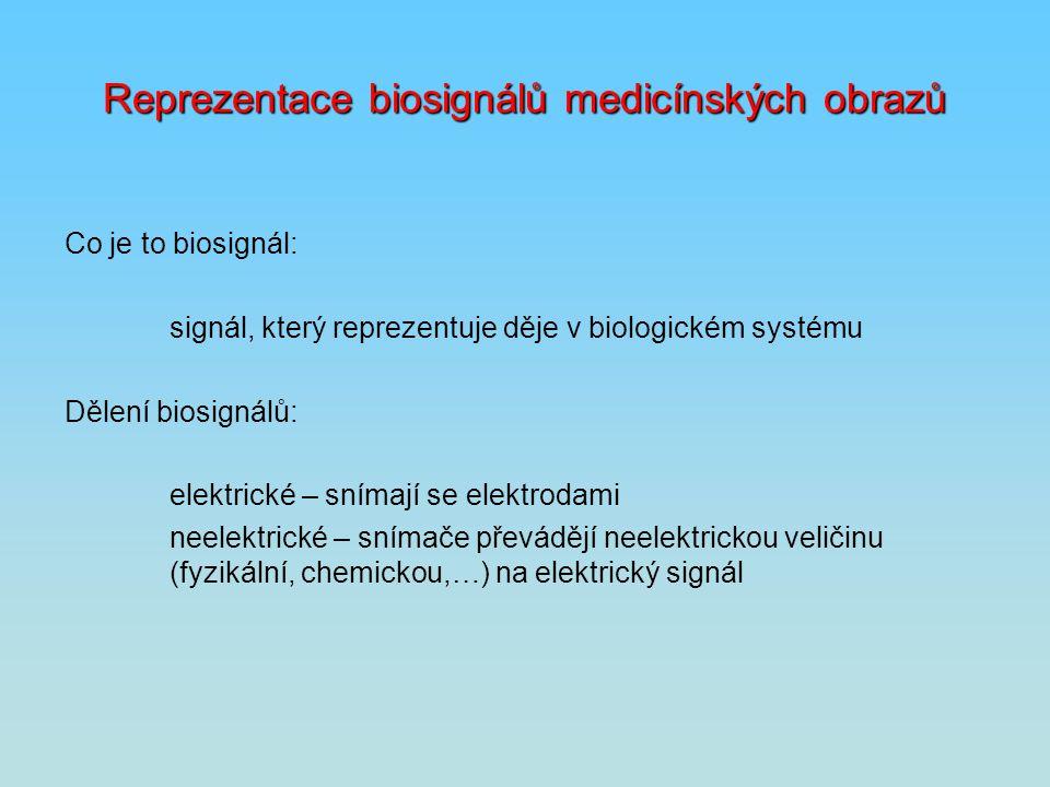 Reprezentace biosignálů medicínských obrazů