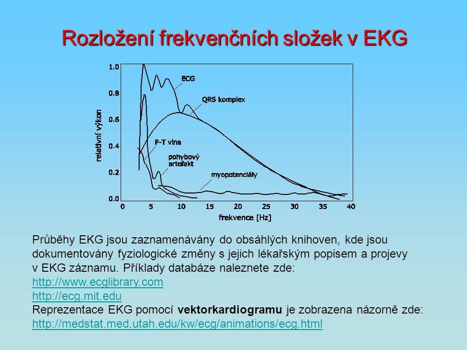 Rozložení frekvenčních složek v EKG