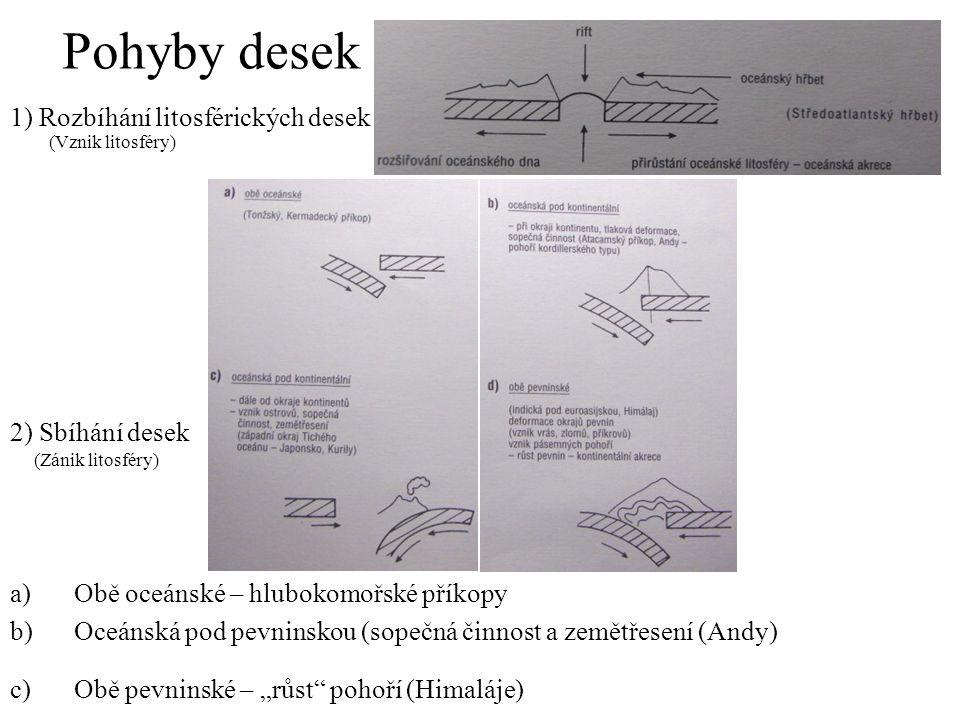 Pohyby desek 1) Rozbíhání litosférických desek 2) Sbíhání desek