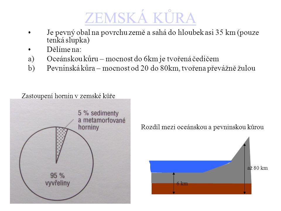ZEMSKÁ KŮRA Je pevný obal na povrchu země a sahá do hloubek asi 35 km (pouze tenká slupka) Dělíme na: