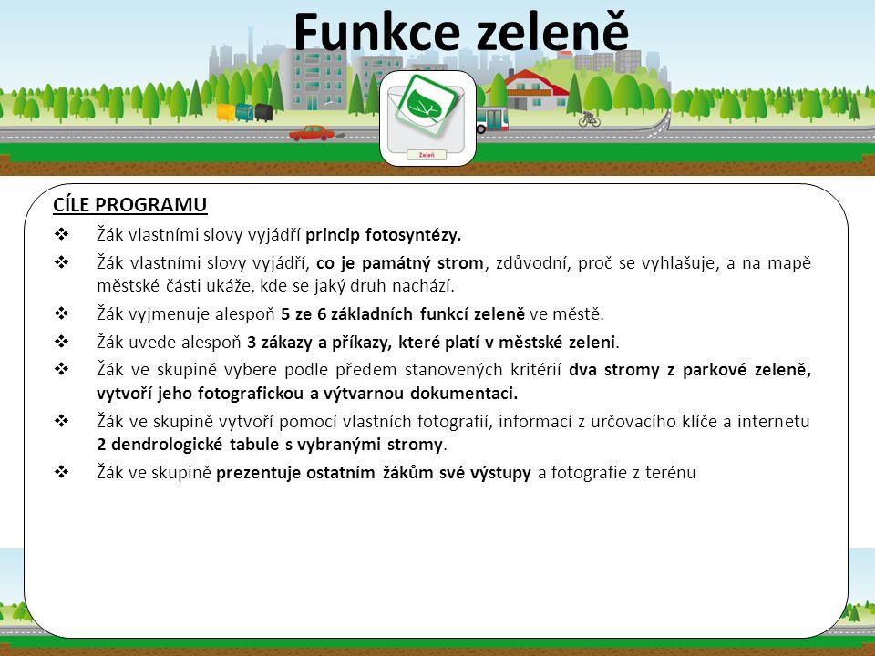 Funkce zeleně CÍLE PROGRAMU
