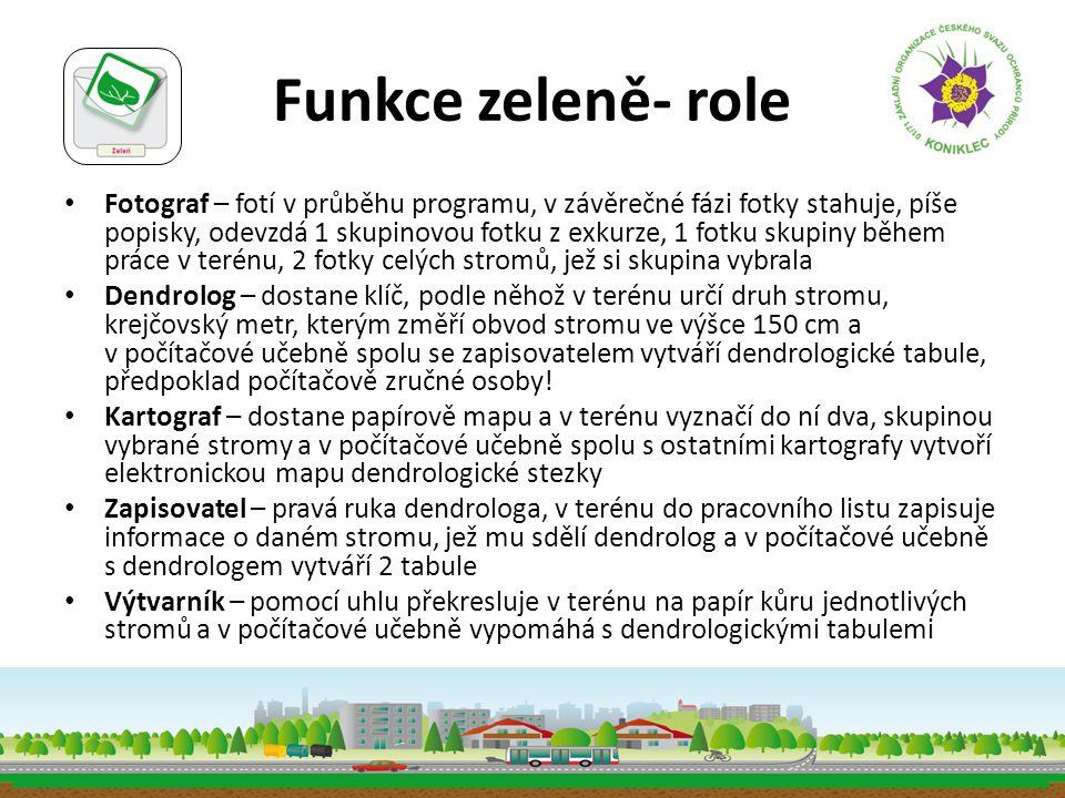 Funkce zeleně- role