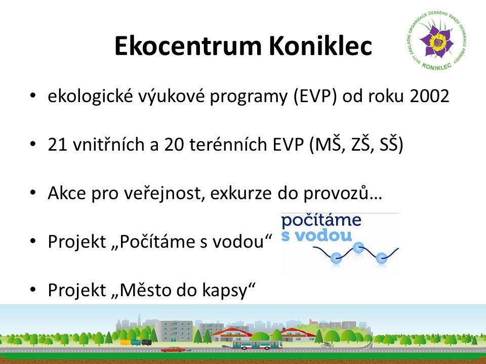 Ekocentrum Koniklec ekologické výukové programy (EVP) od roku 2002