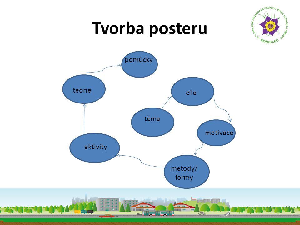 Tvorba posteru pomůcky teorie cíle téma motivace aktivity