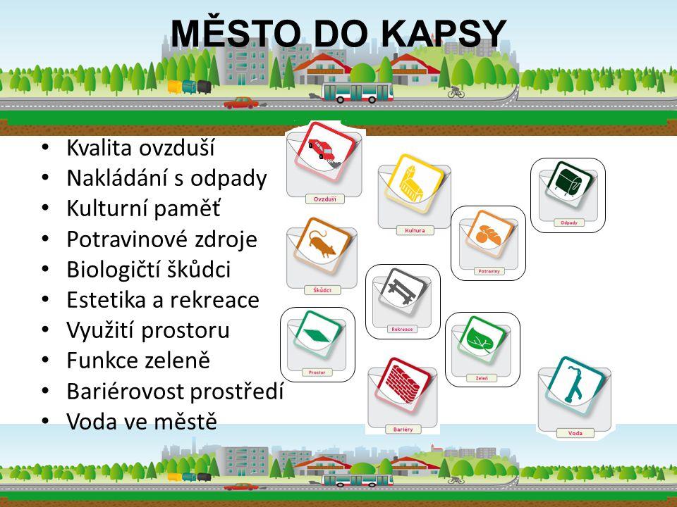 MĚSTO DO KAPSY Kvalita ovzduší Nakládání s odpady Kulturní paměť