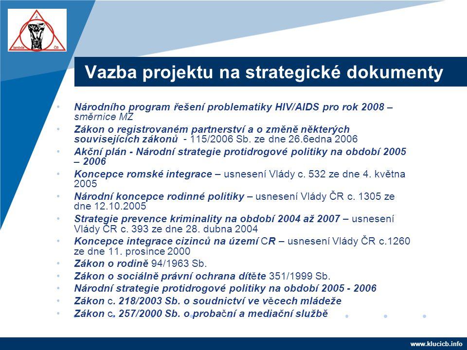 Vazba projektu na strategické dokumenty