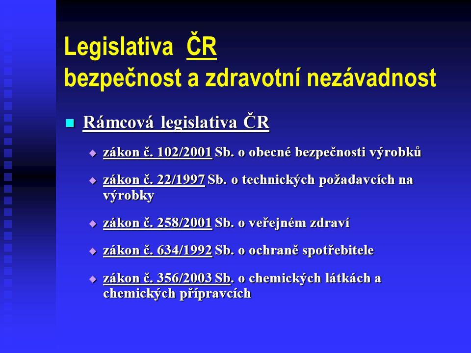 Legislativa ČR bezpečnost a zdravotní nezávadnost