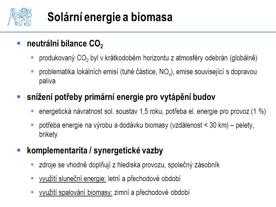 Solární energie a biomasa