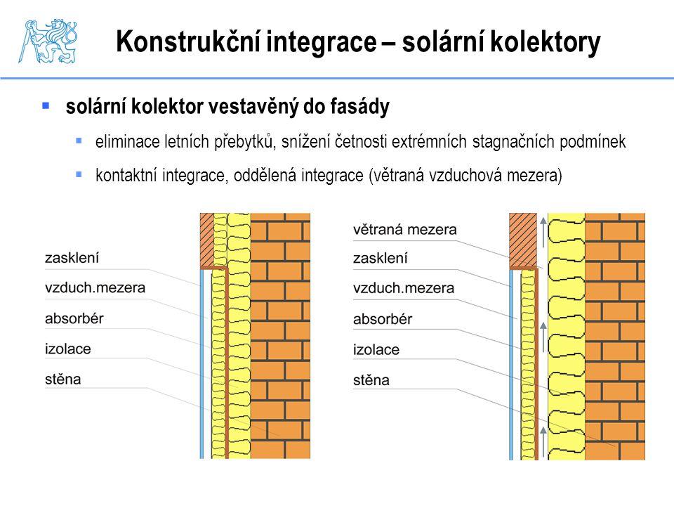 Konstrukční integrace – solární kolektory