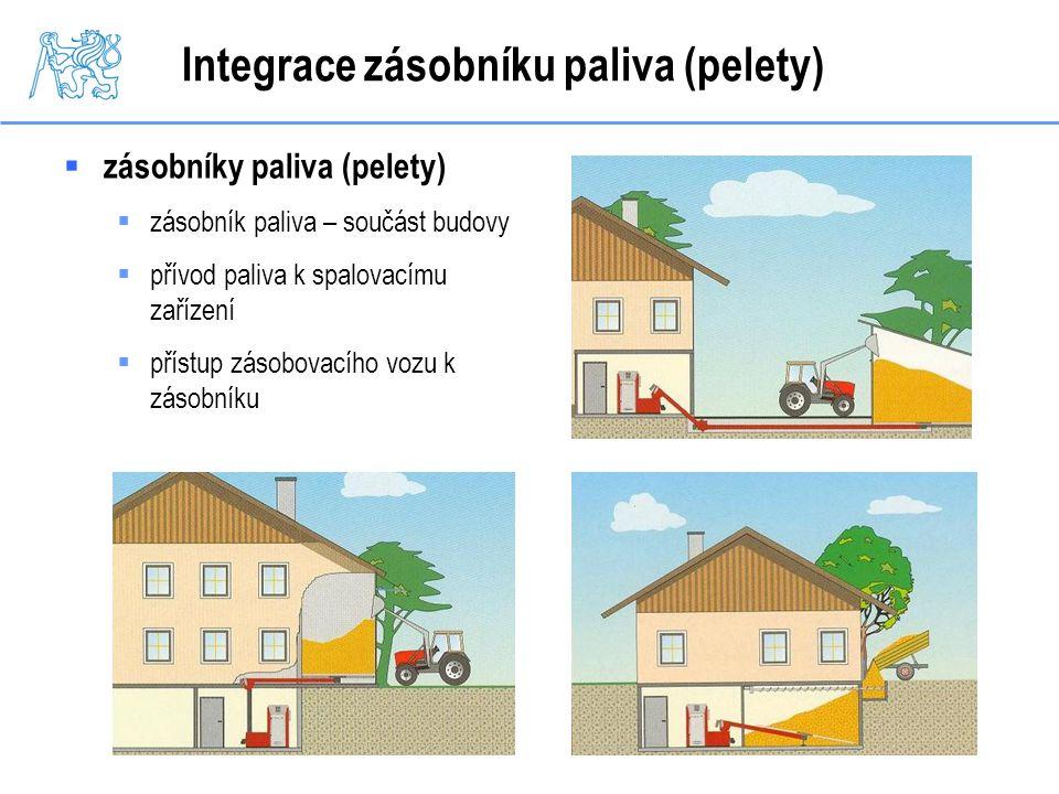 Integrace zásobníku paliva (pelety)