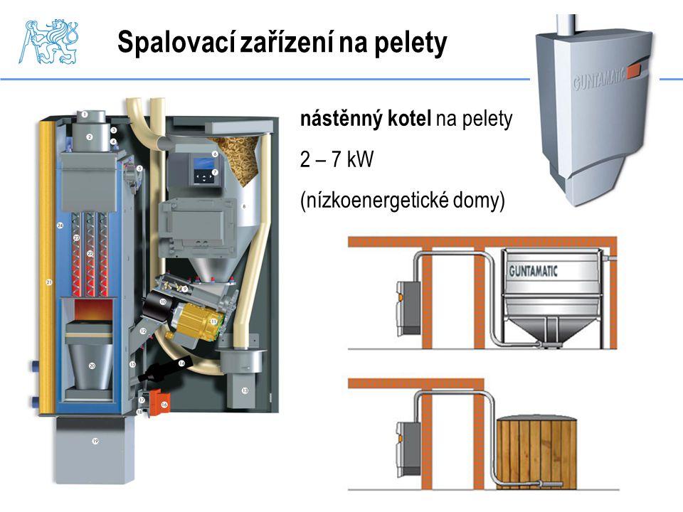 Spalovací zařízení na pelety