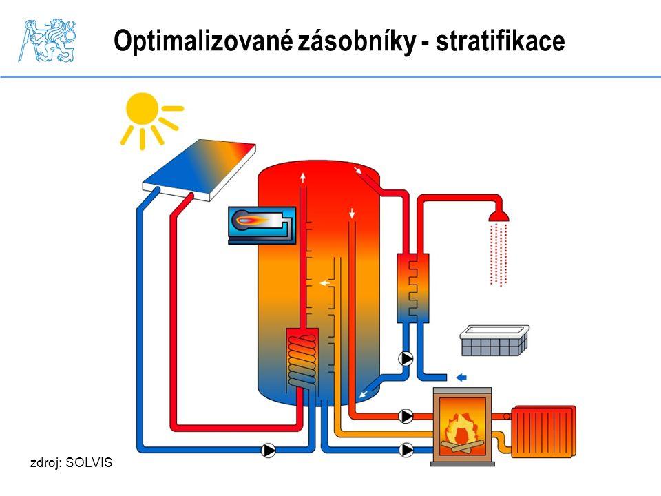 Optimalizované zásobníky - stratifikace