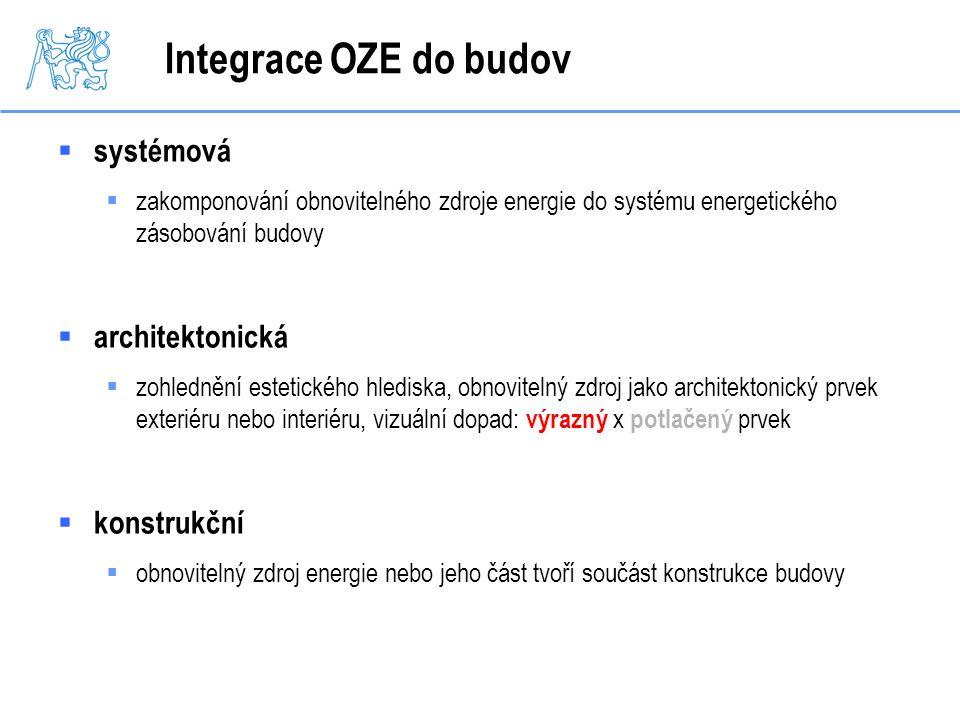 Integrace OZE do budov systémová architektonická konstrukční
