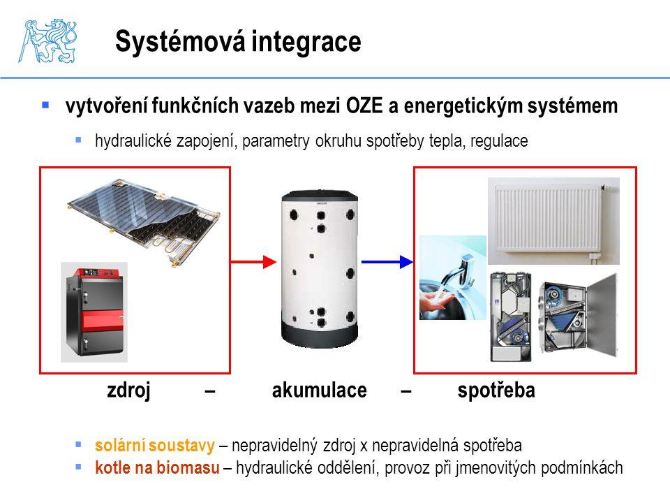 Systémová integrace vytvoření funkčních vazeb mezi OZE a energetickým systémem. hydraulické zapojení, parametry okruhu spotřeby tepla, regulace.