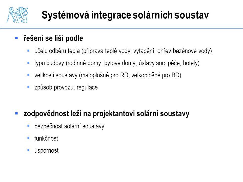 Systémová integrace solárních soustav