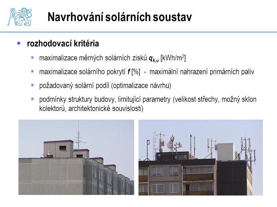 Navrhování solárních soustav